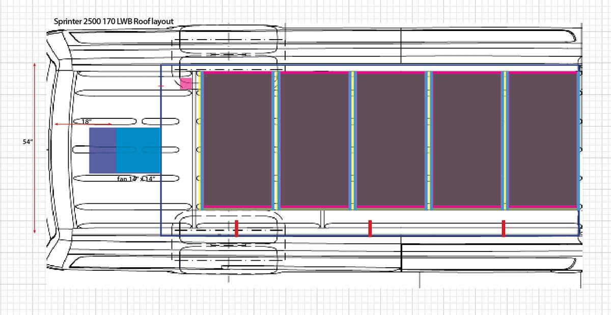 ubuthevan solar-layout Van Build